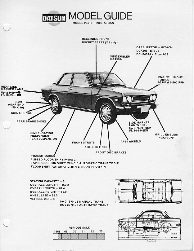 the early 510 zone 1970 Cadillac DeVille Interior nissan s guides